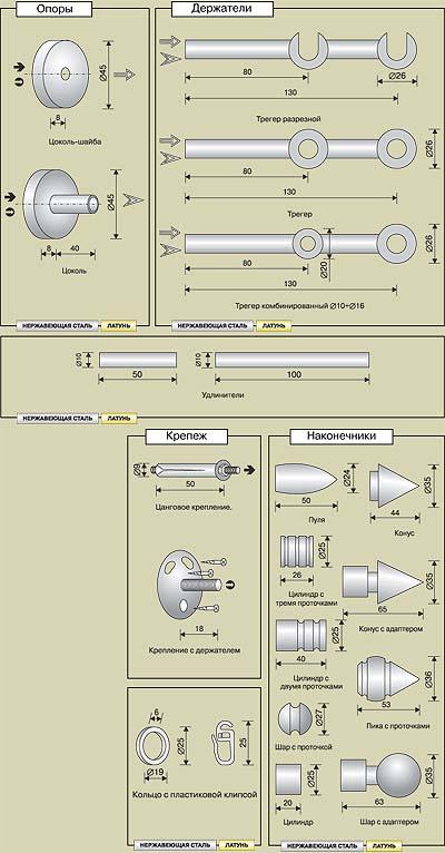 схема фенечки круглые.